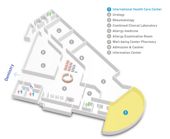 1.International Health Care Center, 2.Urology, 3.Rheumatology, 4.Combined Clinical Laboratory, 5.Allergy medicine, 6.Allergy Examination Room, 7.Well-being Center Pharmacy, 8.Admission & Cashier, 9.Information Center